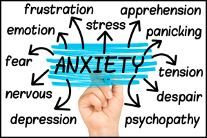 Homeopathy for Anxiety feat img